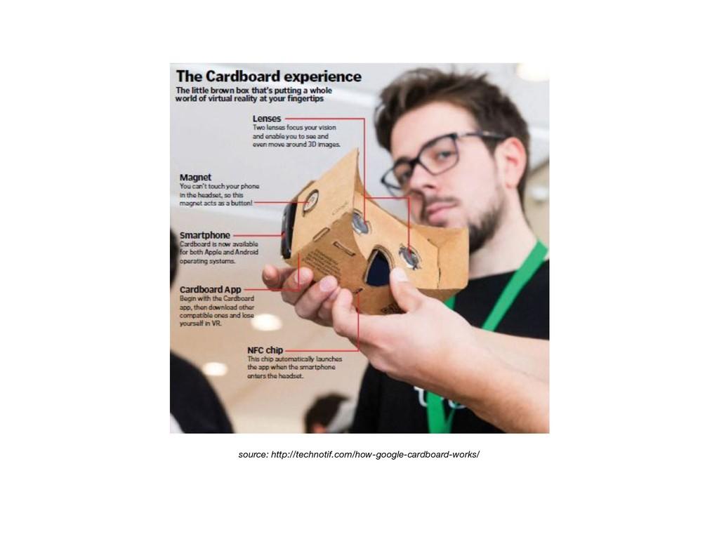 source: http://technotif.com/how-google-cardboa...