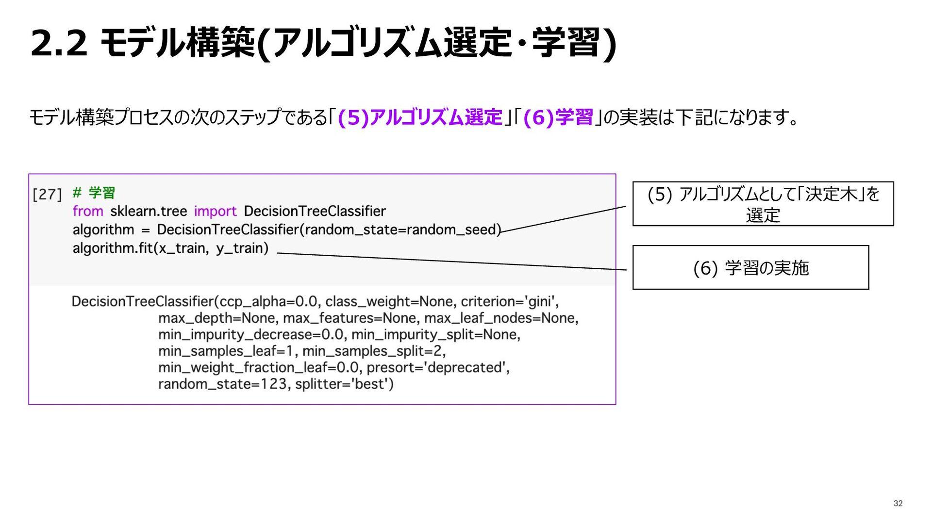 2.2 モデル構築(アルゴリズム選定・学習) モデル構築プロセスの次のステップである「(5)ア...