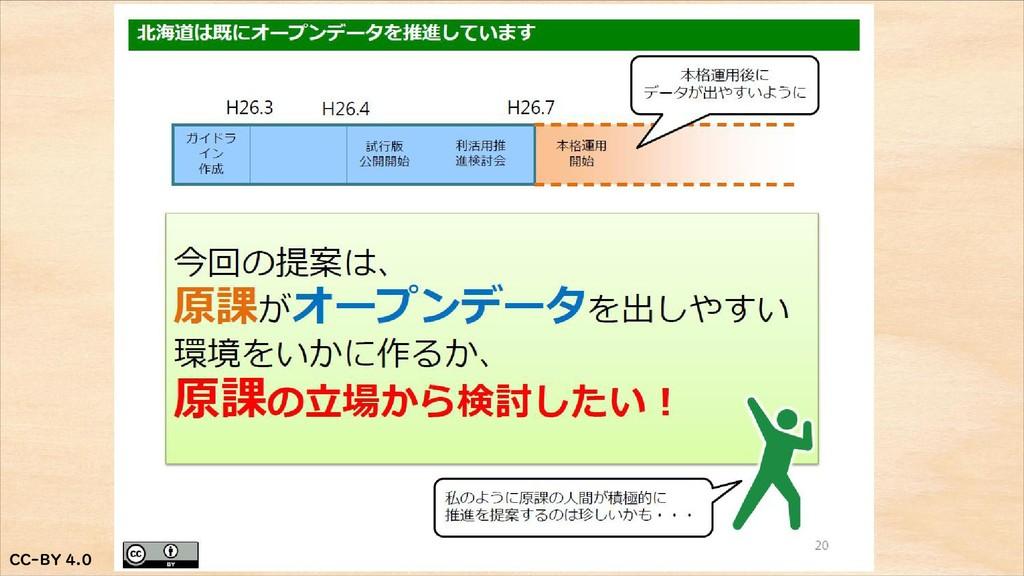 CC-BY 4.0 CC-BY 4.0