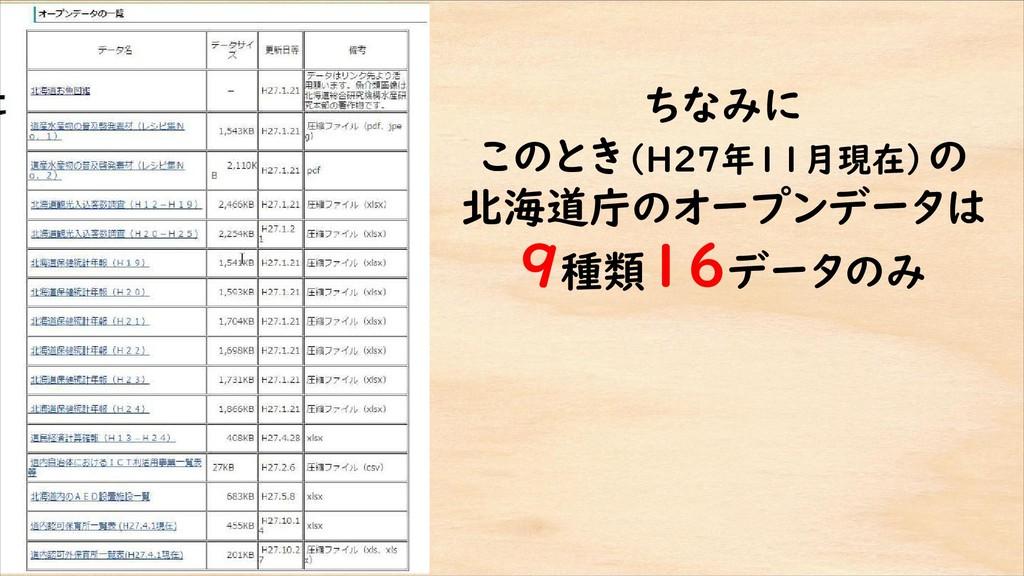 CC-BY 4.0 CC-BY 4.0 ちなみに このとき(H27年11月現在)の 北海道庁の...