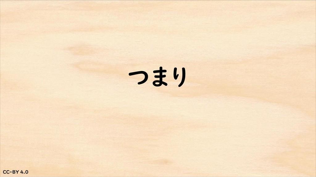 CC-BY 4.0 CC-BY 4.0 つまり