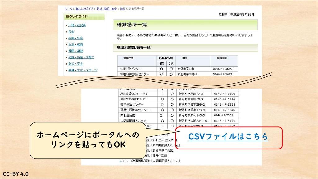 CC-BY 4.0 CC-BY 4.0 CSVファイルはこちら ホームページにポータルへの リ...