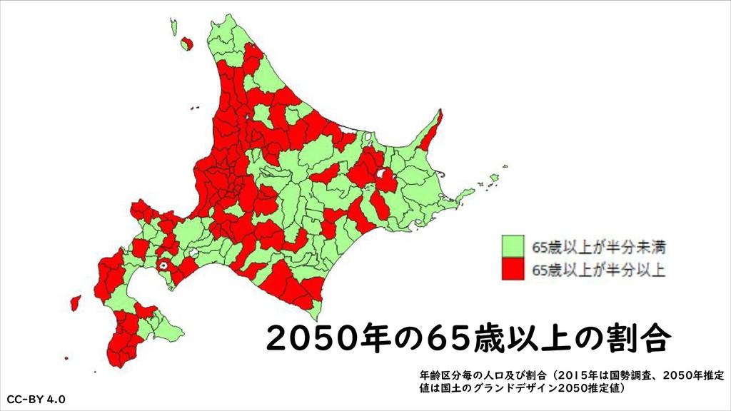 CC-BY 4.0 2050年の65歳以上の割合 年齢区分毎の人口及び割合(2015年は国勢調...