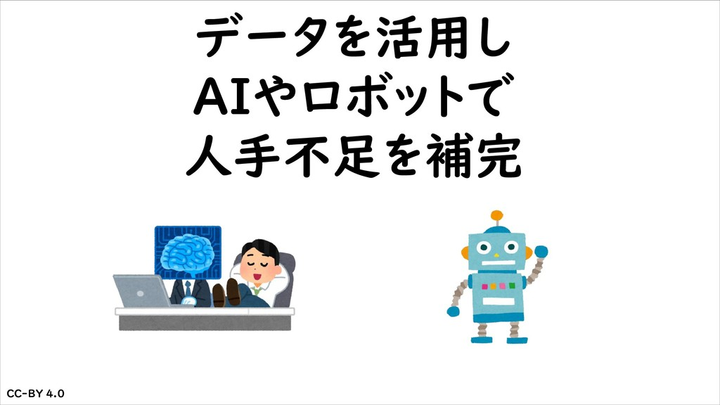 CC-BY 4.0 データを活用し AIやロボットで 人手不足を補完