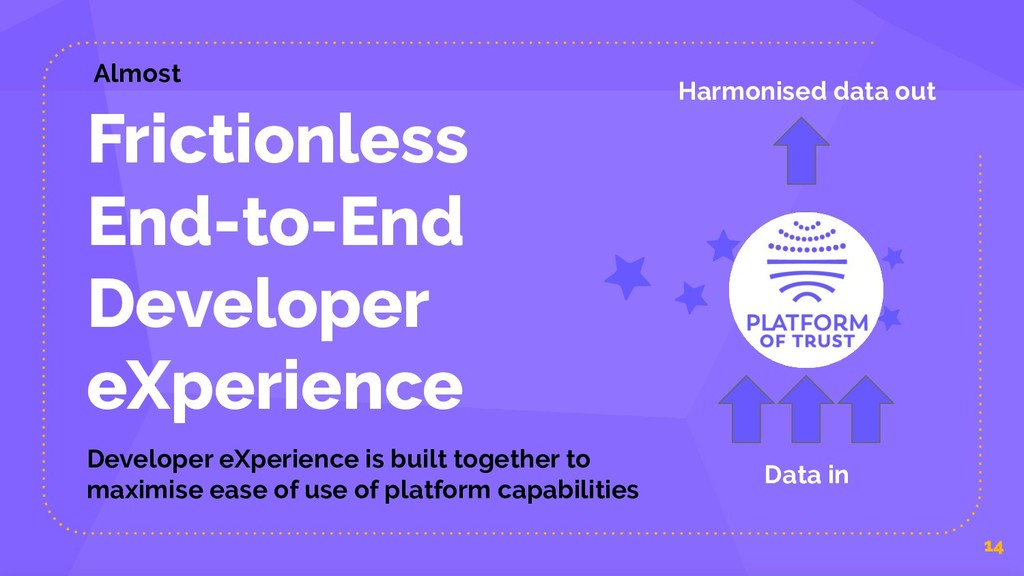 Frictionless End-to-End Developer eXperience De...