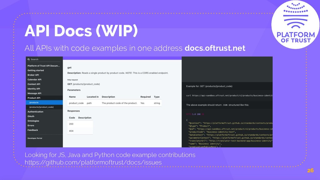 API Docs (WIP) 26 All APIs with code examples i...