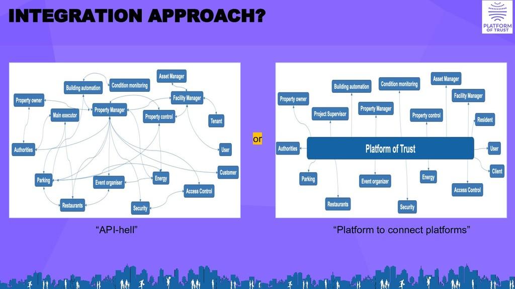 "INTEGRATION APPROACH? or ""API-hell"" ""Platform t..."
