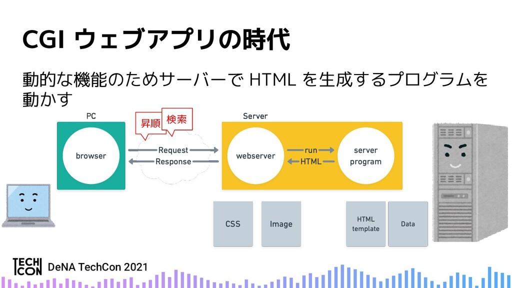 動的な機能のためサーバーで HTML を生成するプログラムを 動かす 昇順 検索
