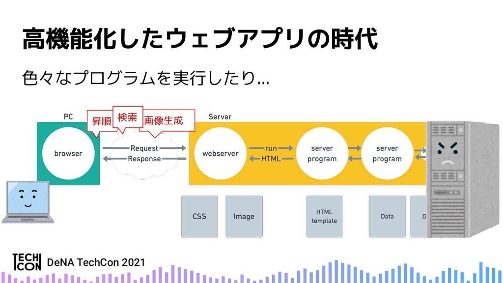 色々なプログラムを実行したり... 昇順 画像生成 検索