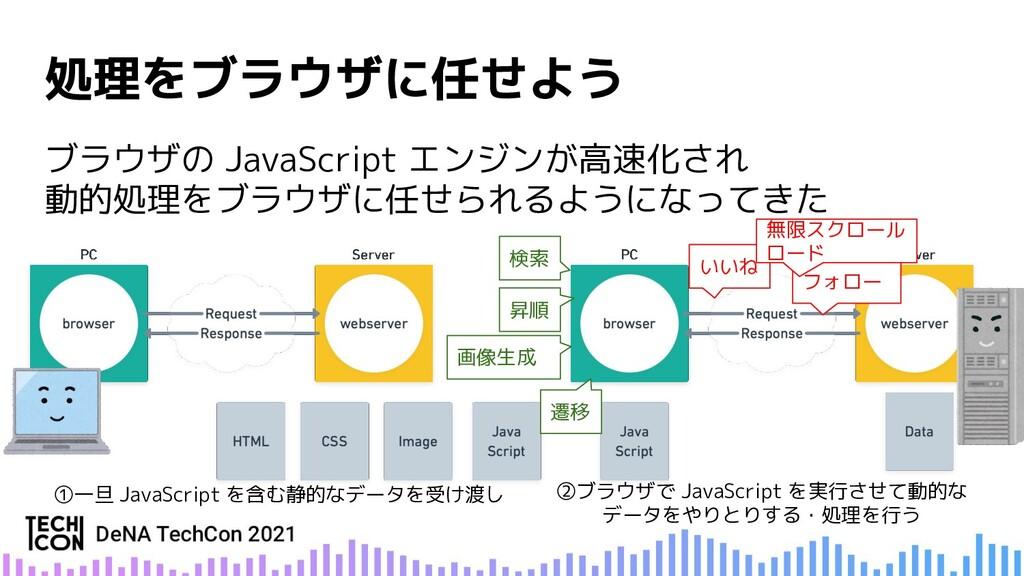 ブラウザの JavaScript エンジンが高速化され 動的処理をブラウザに任せられるようにな...