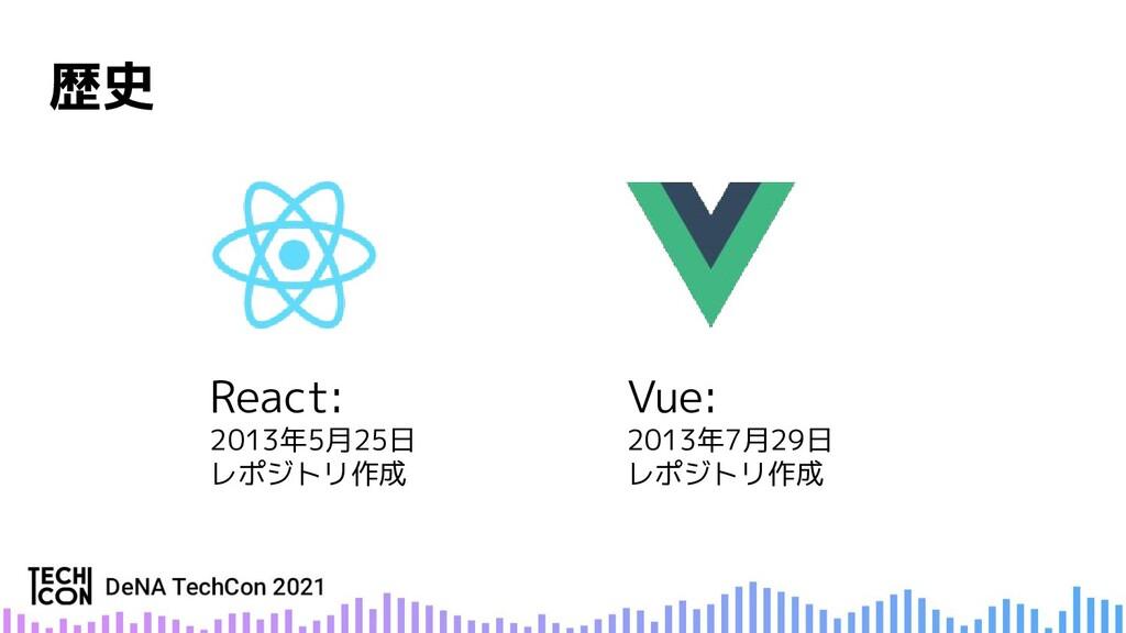 Vue: 2013年7月29日 レポジトリ作成 React: 2013年5月25日 レポジトリ...