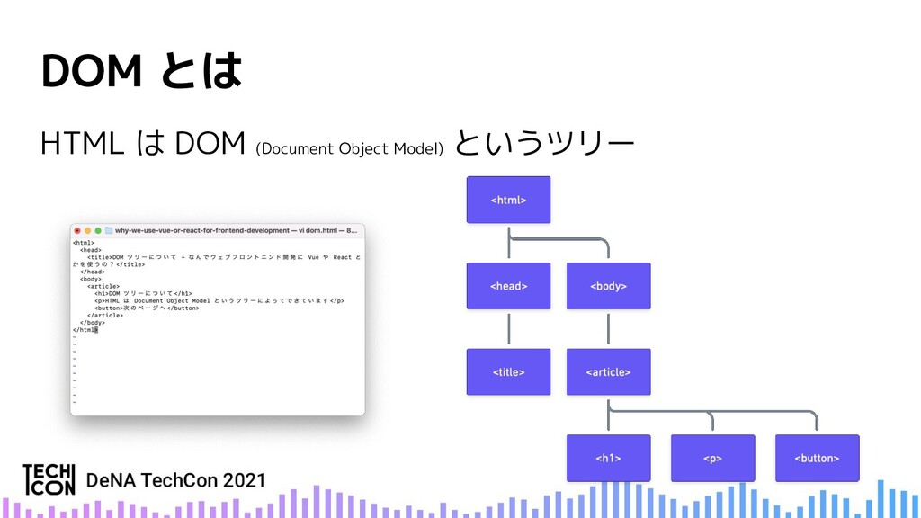 HTML は DOM (Document Object Model) というツリー