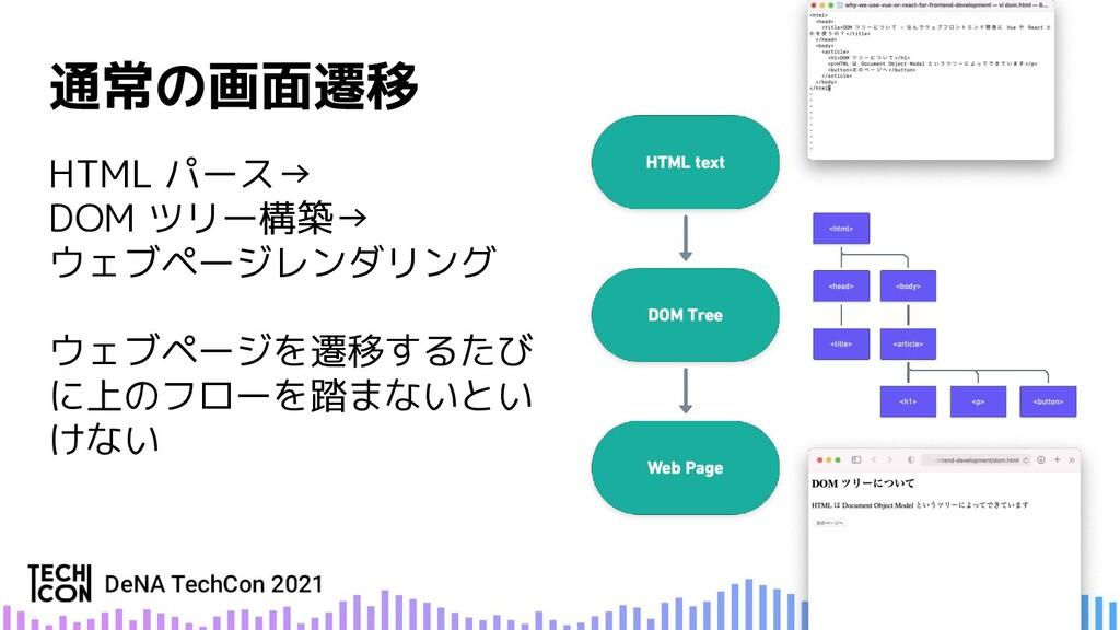 HTML パース→ DOM ツリー構築→ ウェブページレンダリング ウェブページを遷移するたび...