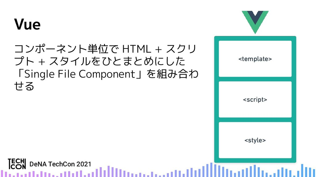 コンポーネント単位で HTML + スクリ プト + スタイルをひとまとめにした 「Singl...