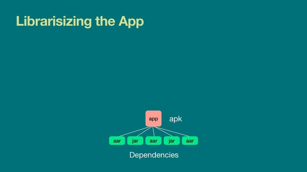 Librarisizing the App Dependencies apk app aar ...