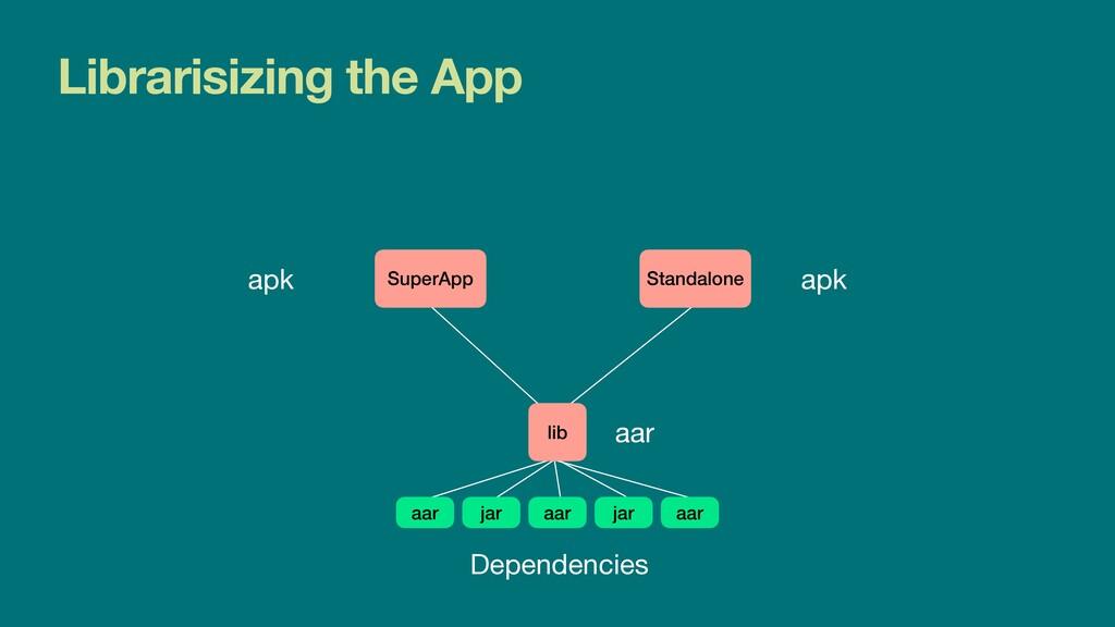 Librarisizing the App Dependencies aar aar jar ...
