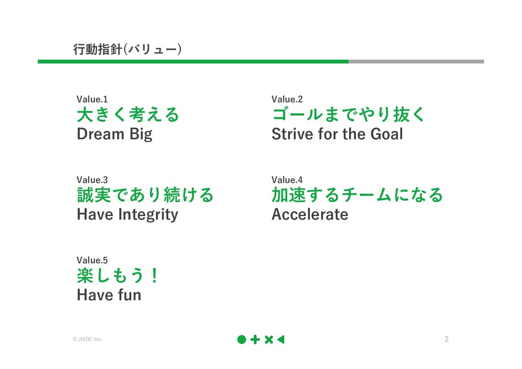 © JMDC Inc. 2 行動指針(バリュー) Value.1 大きく考える Dream B...