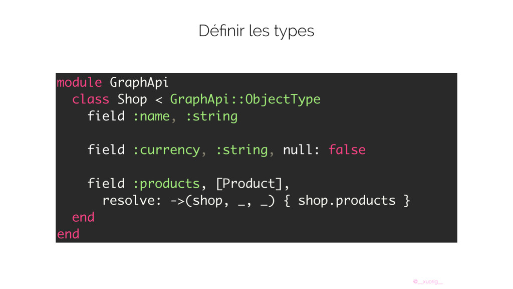 @__xuorig__ Définir les types module GraphApi cl...