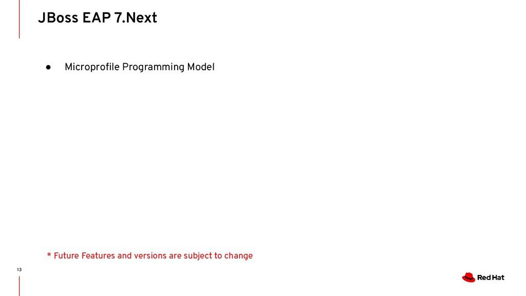 ● Microprofile Programming Model JBoss EAP 7.Nex...