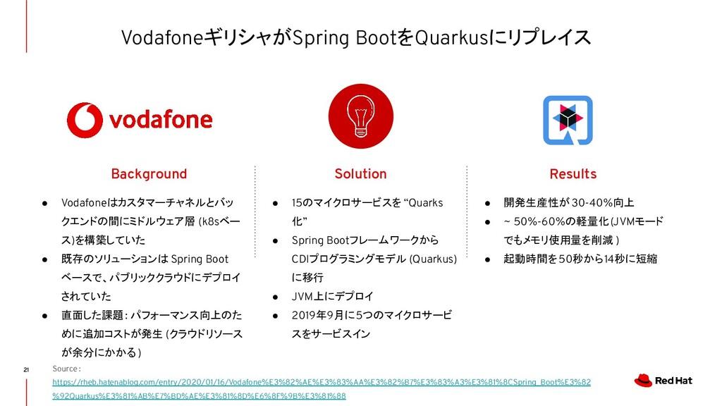 VodafoneギリシャがSpring BootをQuarkusにリプレイス 21 Sourc...