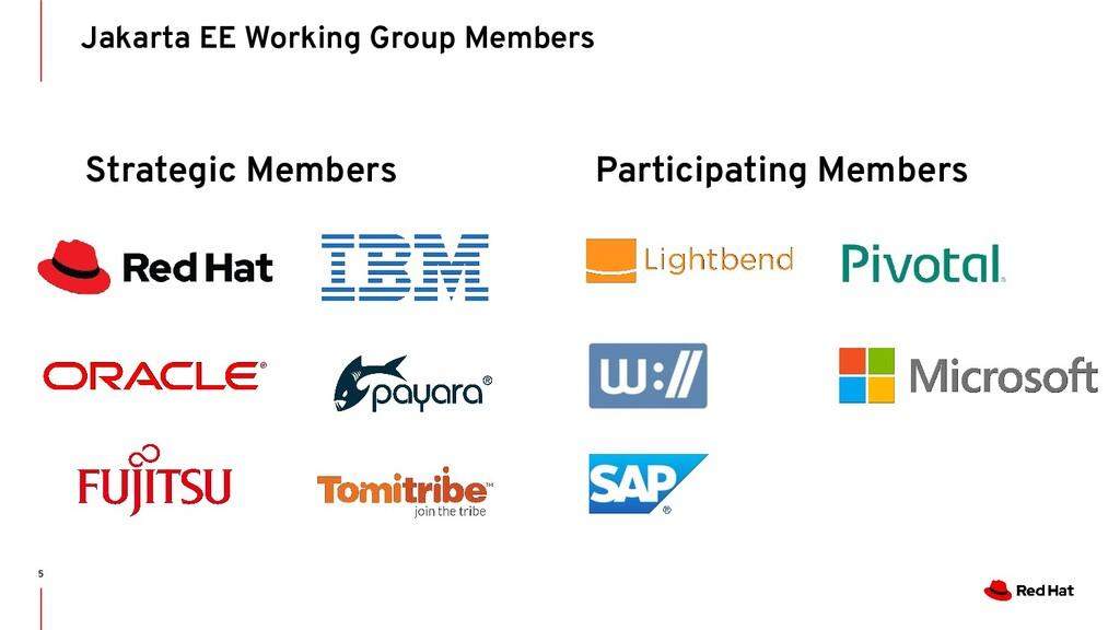 Strategic Members Participating Members Jakarta...