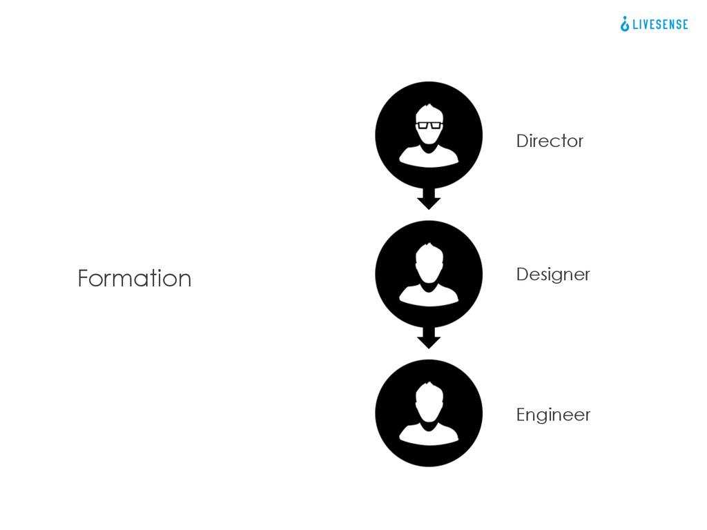 Formation Director Designer Engineer