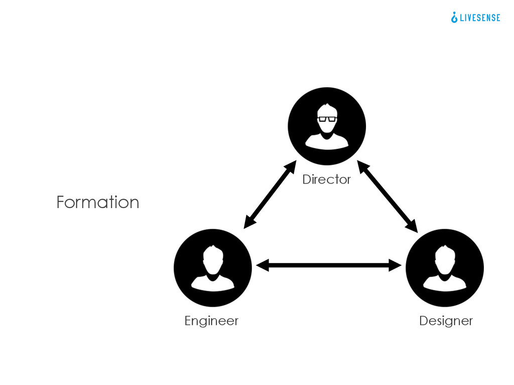 Director Designer Engineer Formation