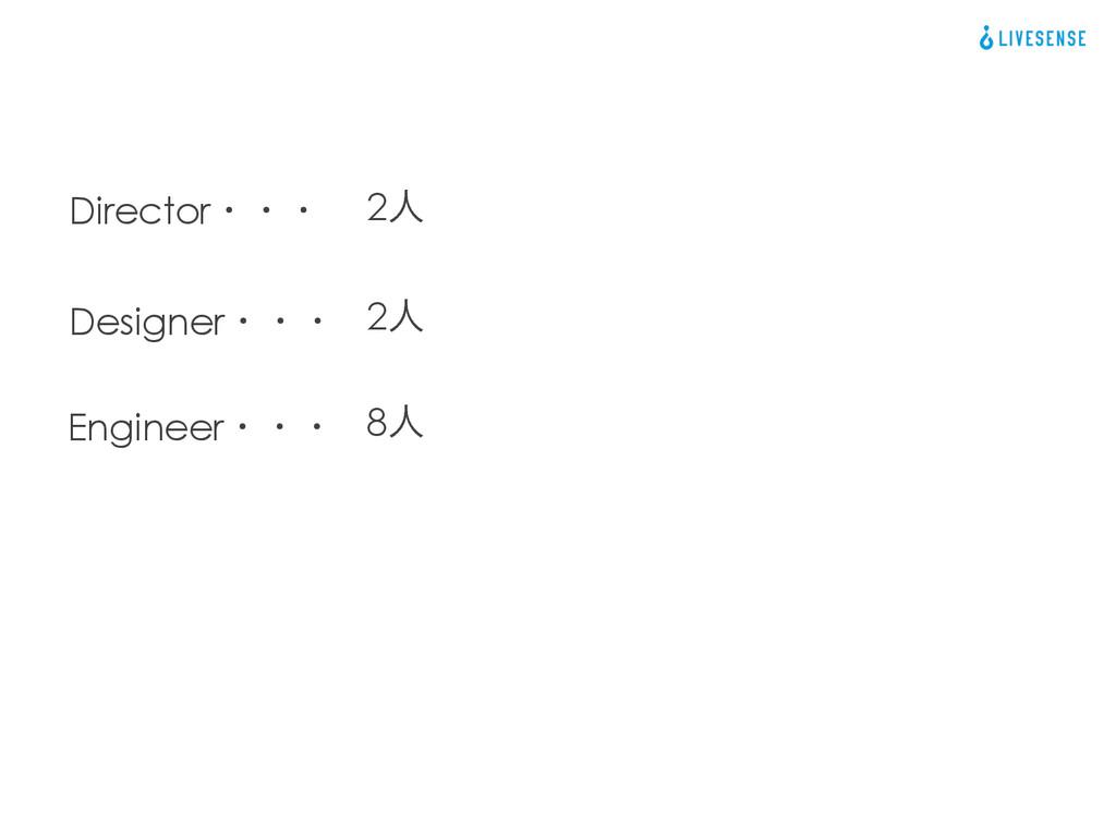 Directorɾɾɾ 2ਓ 2ਓ 8ਓ Designerɾɾɾ Engineerɾɾɾ