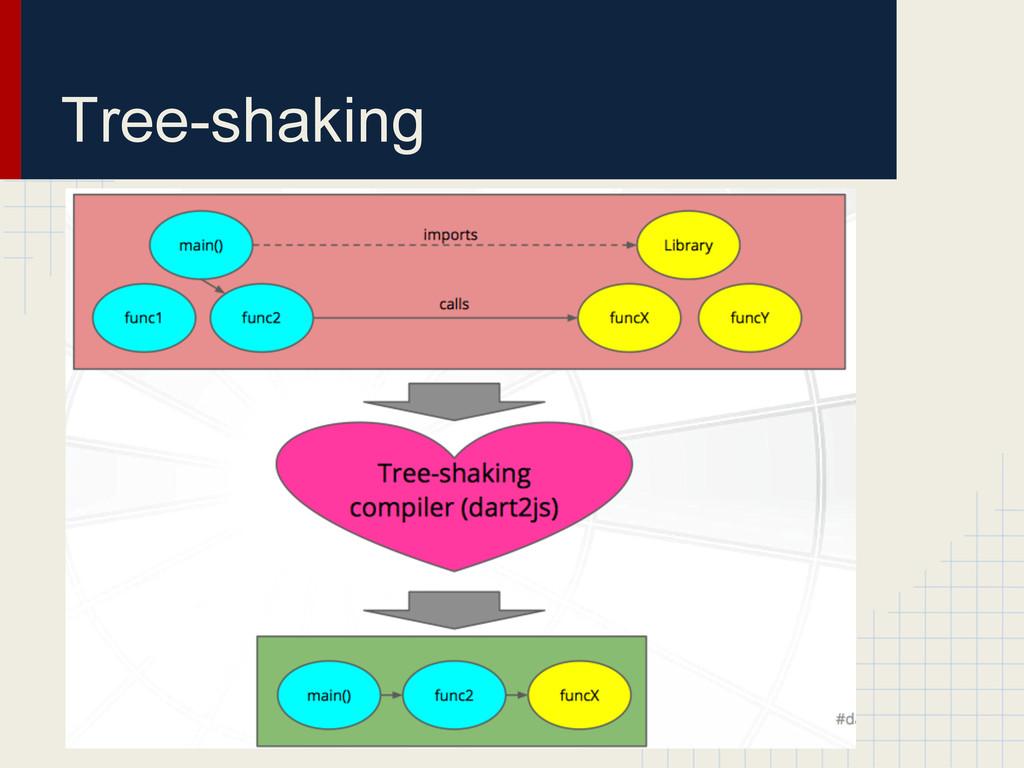 Tree-shaking