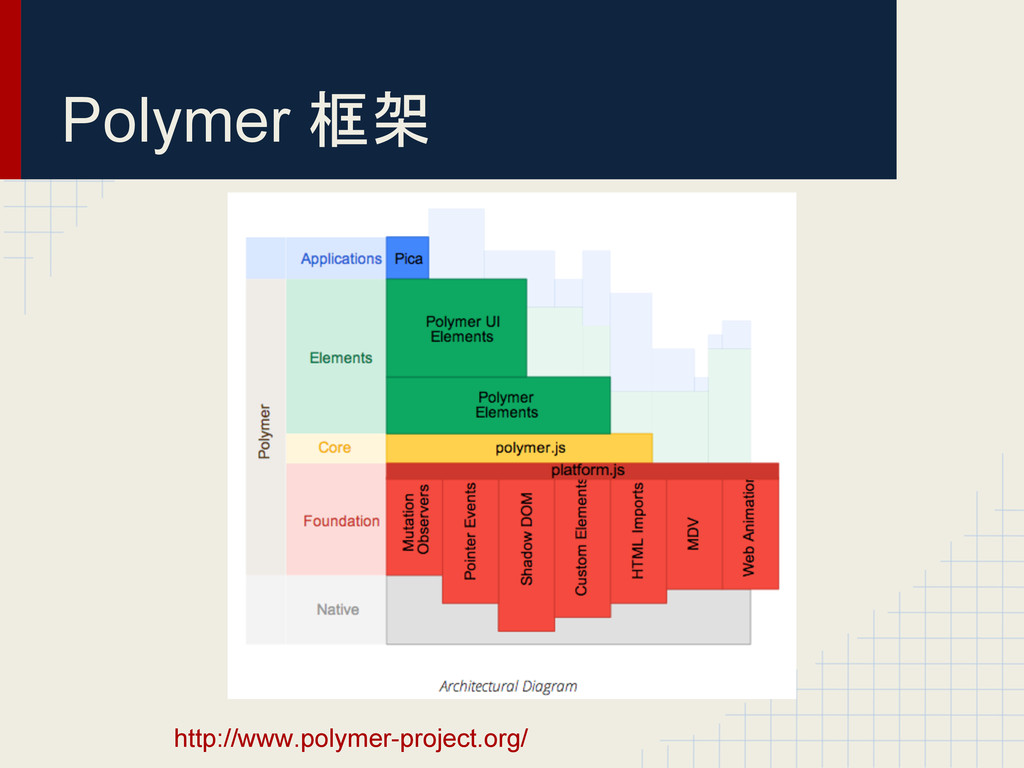 Polymer 框架 http://www.polymer-project.org/