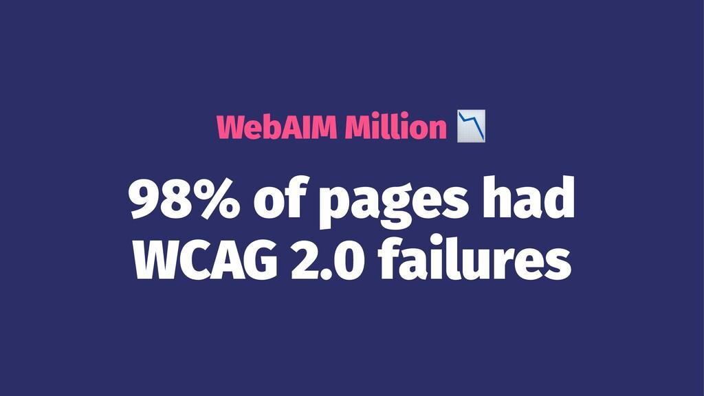 WebAIM Million 98% of pages had WCAG 2.0 failur...