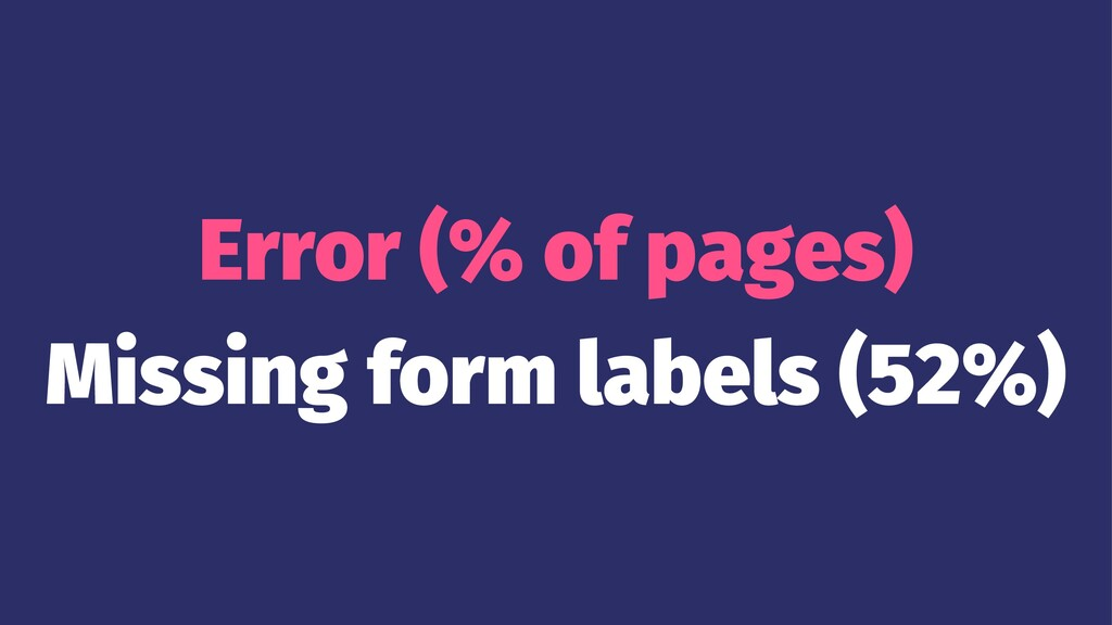 Error (% of pages) Missing form labels (52%)