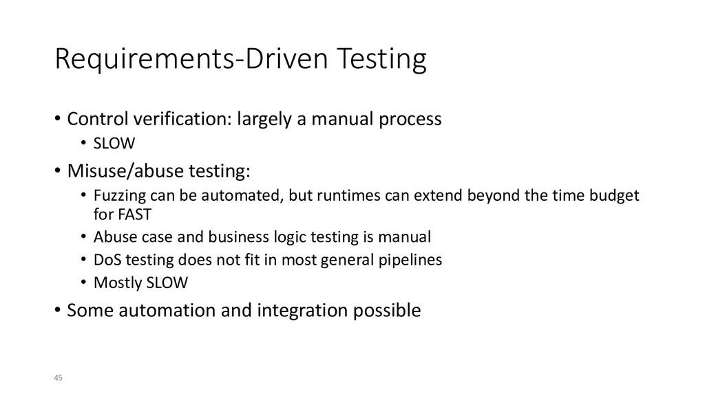 Requirements-Driven Testing • Control verificat...