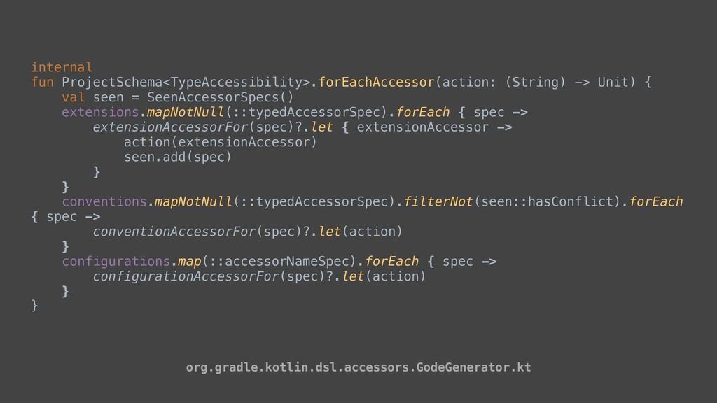internal fun ProjectSchema<TypeAccessibility>.f...