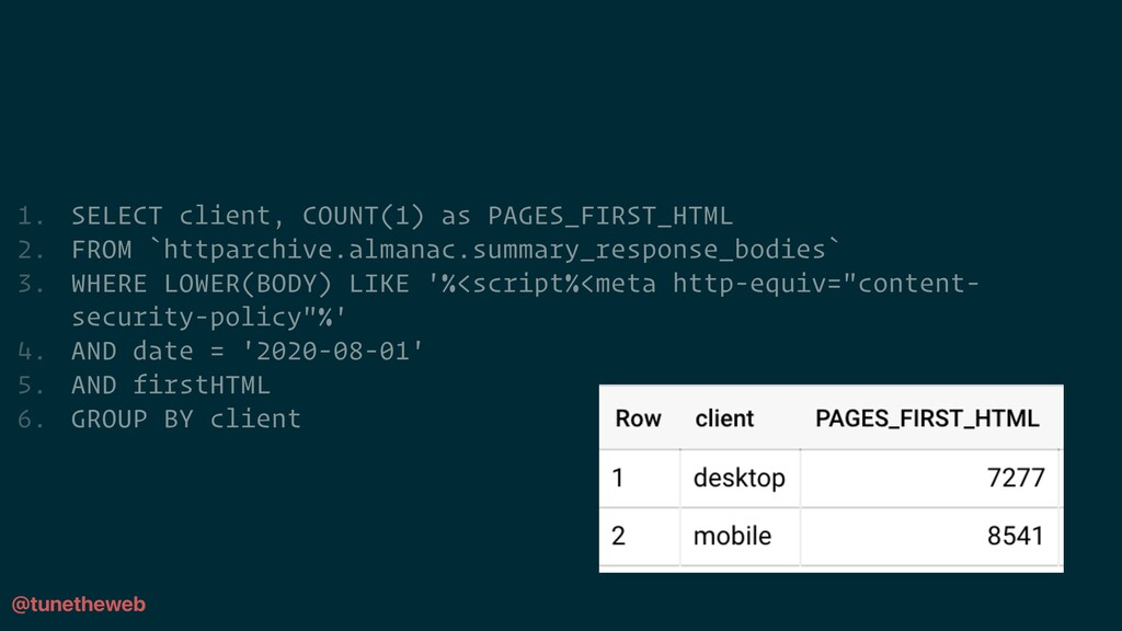 1. SELECT client, COUNT(1) as PAGES_FIRST_HTML ...