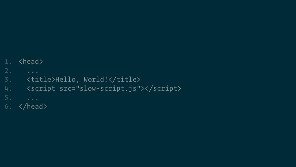 1. <head>   2. ...   3. <title>Hello, World!</t...
