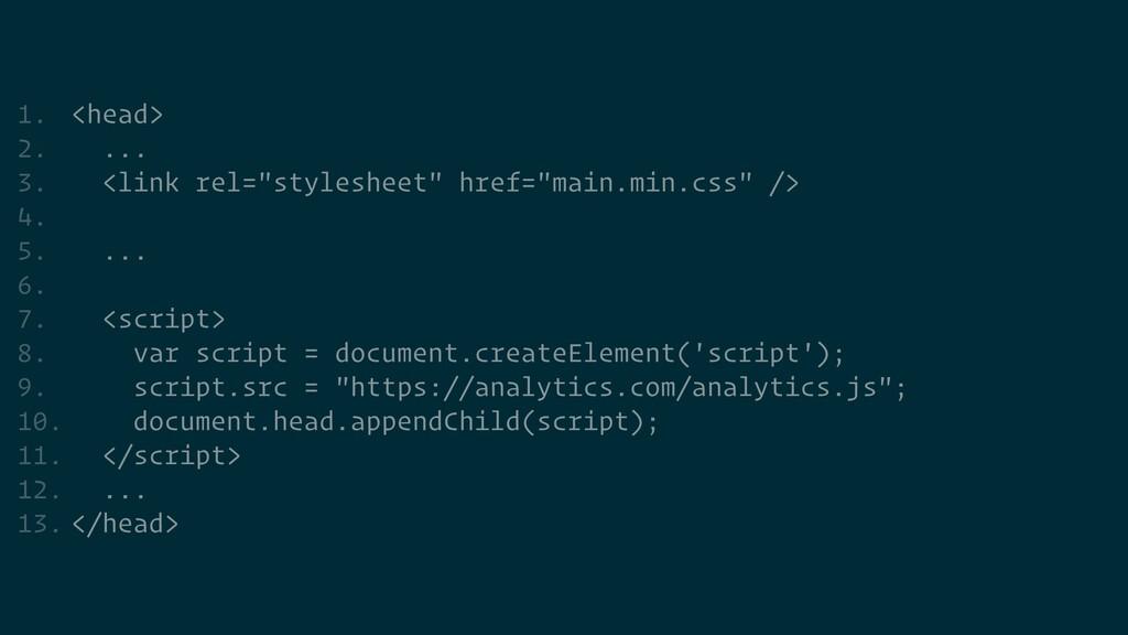 "1. <head>   2. ...   3. <link rel=""stylesheet"" ..."