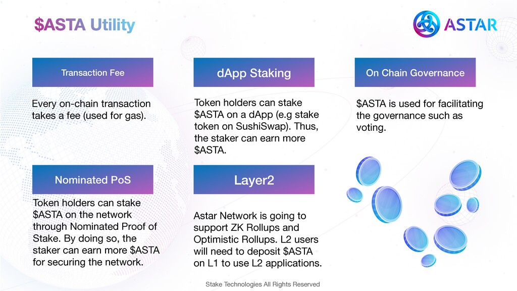 $ASTA Utility Transaction Fee dApp Staking Nomi...