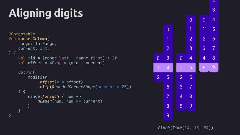 Aligning digits @Composable fun NumberColumn( r...