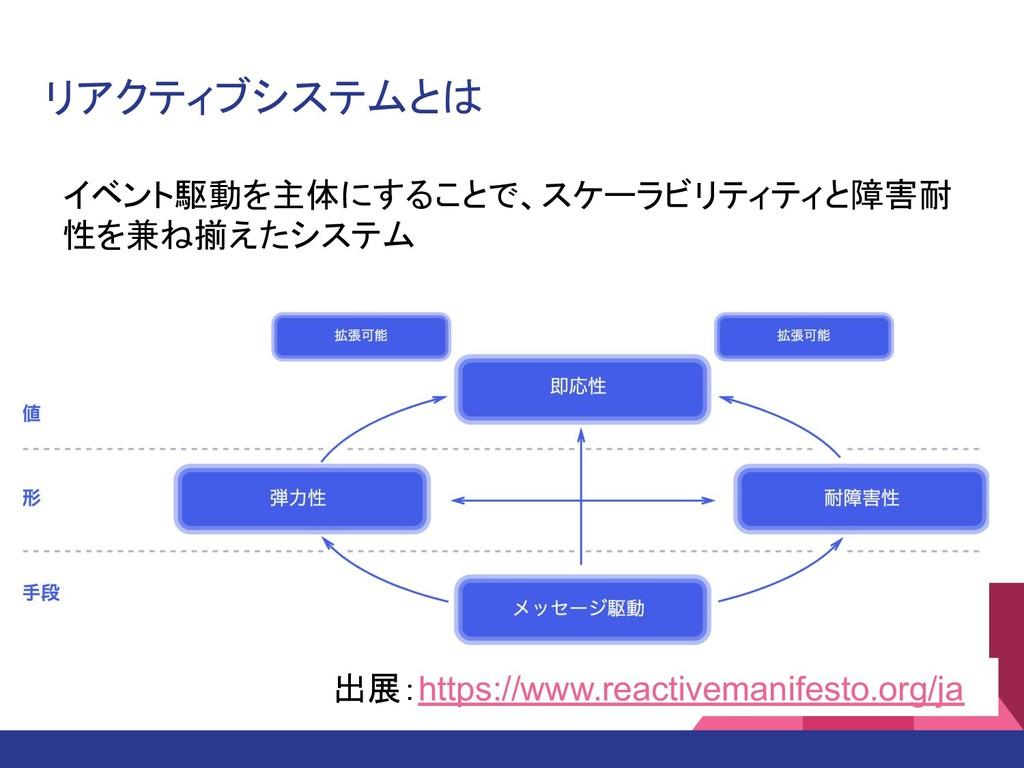 リアクティブシステムとは イベント駆動を主体にすることで、スケーラビリティティと障害耐 性を兼...