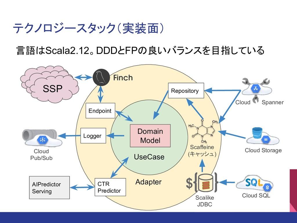 テクノロジースタック(実装面) Cloud SQL Cloud Spanner Adapter...