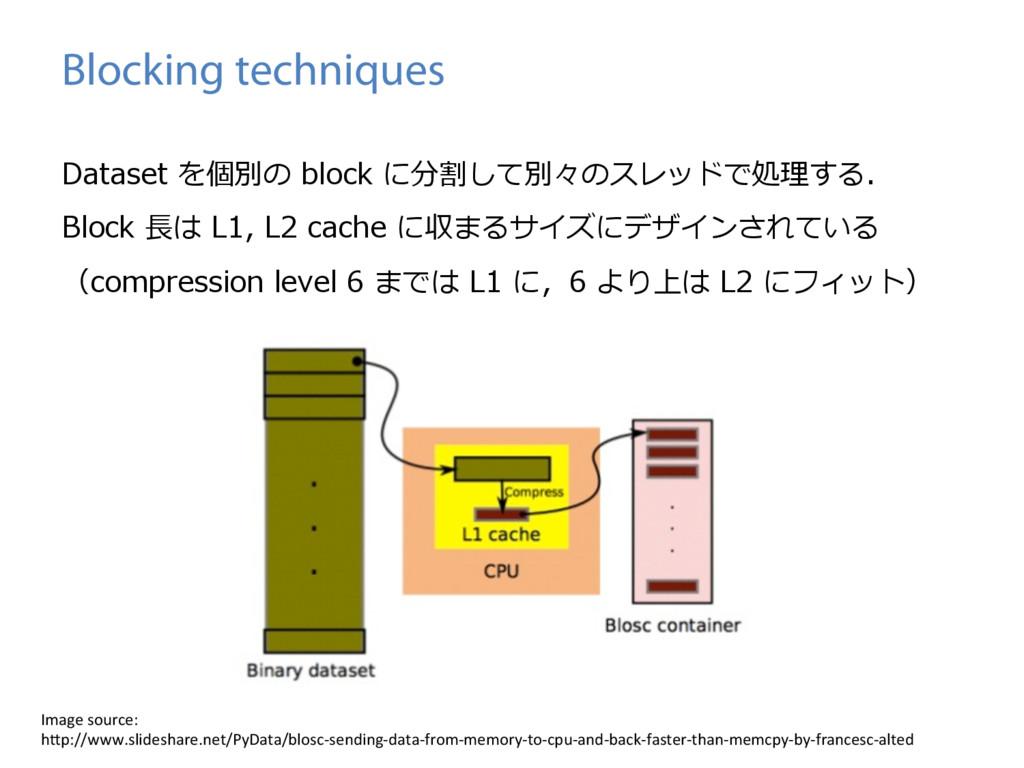 Blocking techniques Dataset を個別の block に分割して別々の...