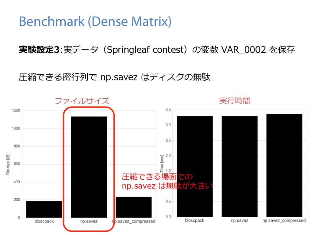 Benchmark (Dense Matrix) 実験設定3:実データ(Springleaf ...