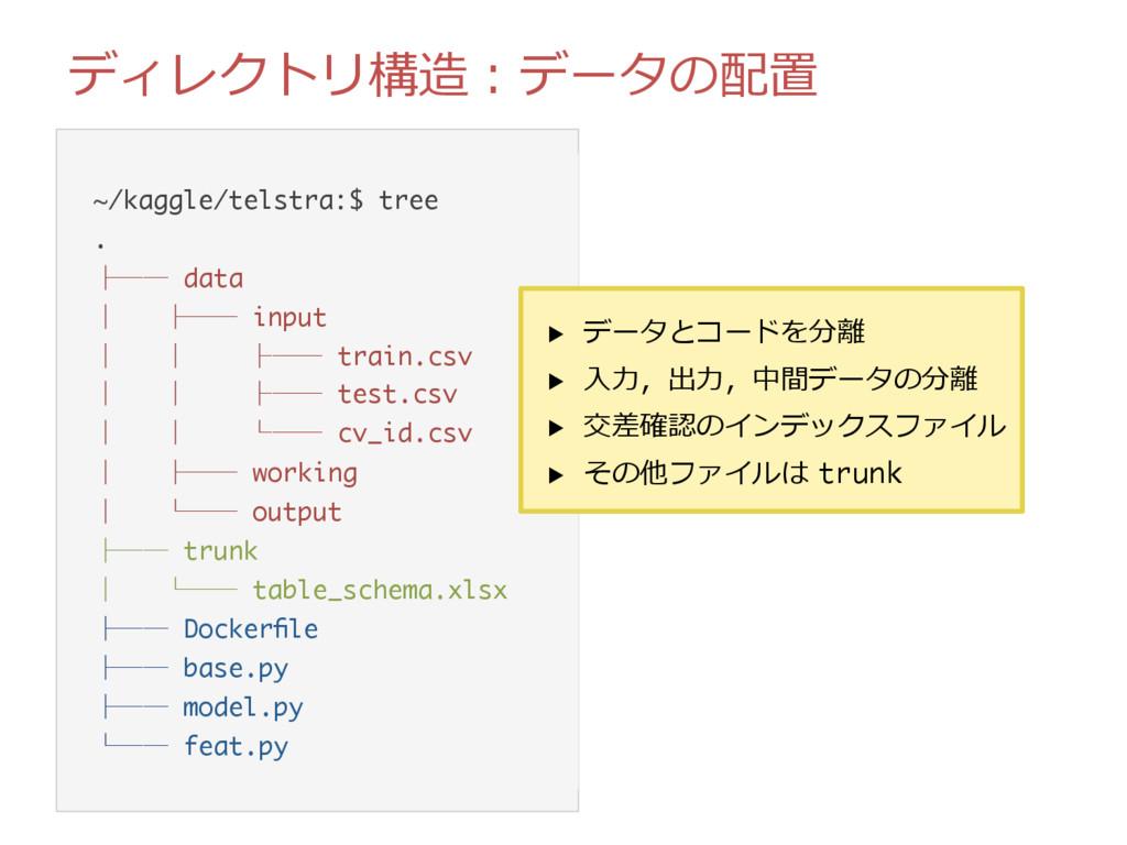 ディレクトリ構造:データの配置 ~/kaggle/telstra:$ tree . ├── d...