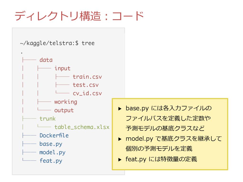 ディレクトリ構造:コード ~/kaggle/telstra:$ tree . ├── data...