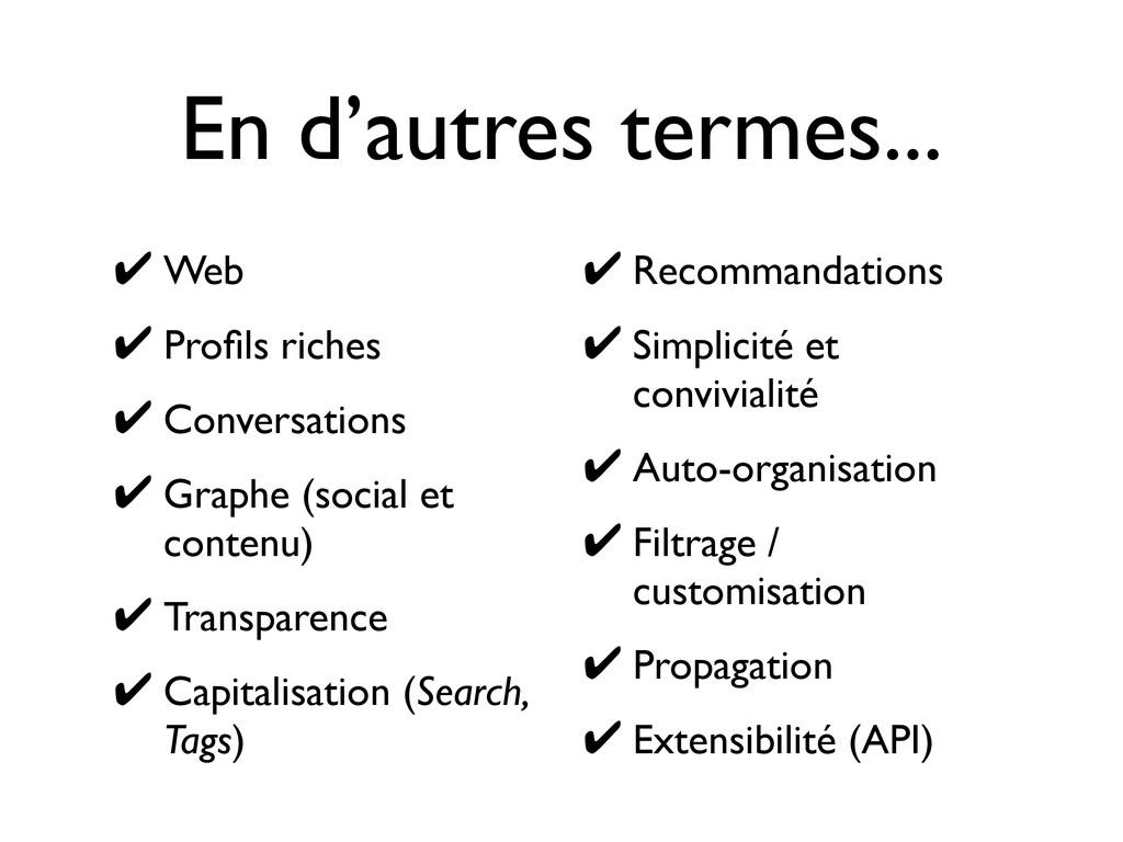 En d'autres termes... ✔ Web ✔ Profils riches ✔ C...