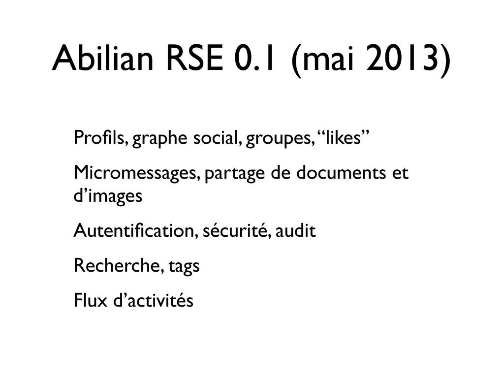 Abilian RSE 0.1 (mai 2013) Profils, graphe socia...