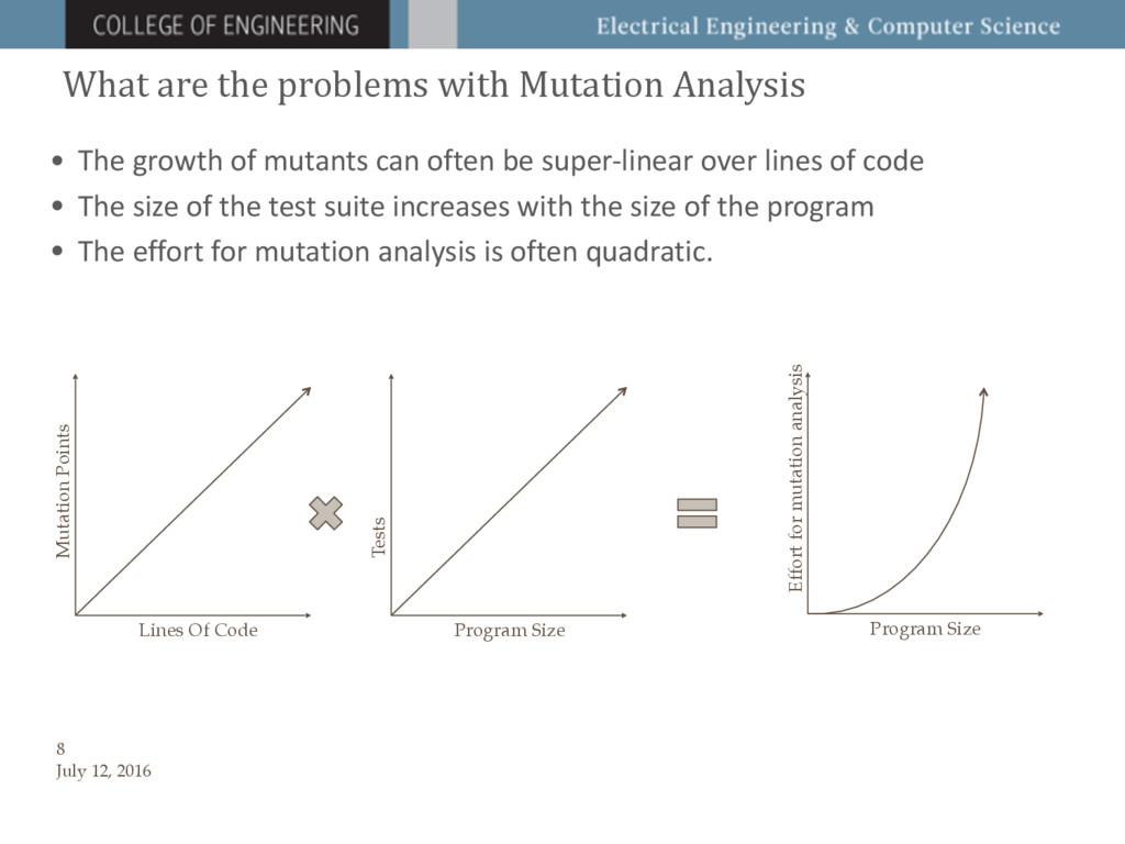 What are the problems with Mutation Analysis • ...