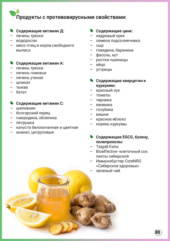 30 Продукты с противовирусными свойствами: Cоде...