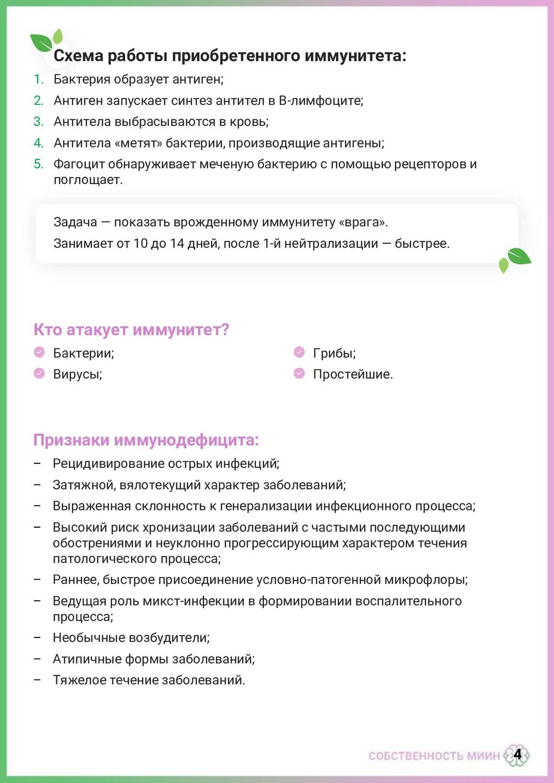 4 Схема работы приобретенного иммунитета: 1. Ба...